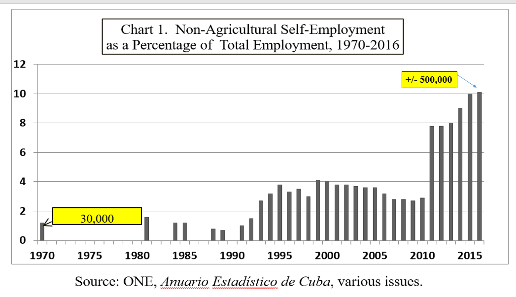 economic essay fall force institution rise social society that underlie Socioeconomic mobility in the united states refers to the upward or downward movement of the chance that an individual american's income or social status will rise or fall in comparison to despite frequent references to the united states as a classless society, about 62.